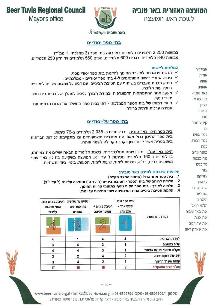 איגרת ראש המועצה 10.4.16 בנושא תכנית אב לחינוך_Page_2