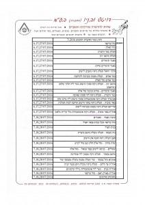 דוח ביצוע ניטור והדברות יתושים לפרסום ב7-2016
