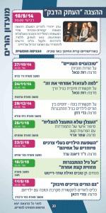 חוברת תרבוטוביה_Page_20